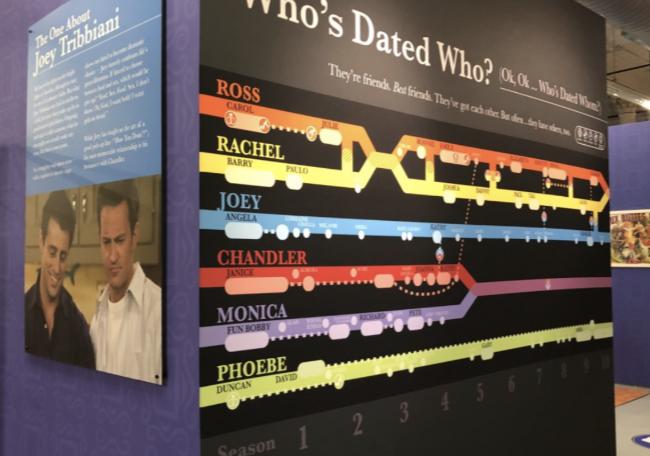 В Нью-Йорке открылся музей, посвященный сериалу «Друзья»