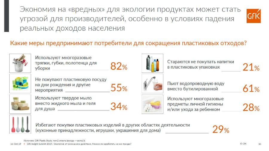 Со своим пакетом. Бережливое потребление может стать новым трендом в России