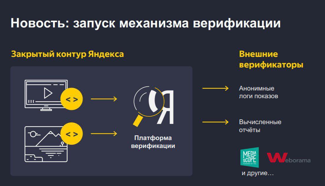 «Яндекс» подключит независимых верификаторов рекламы